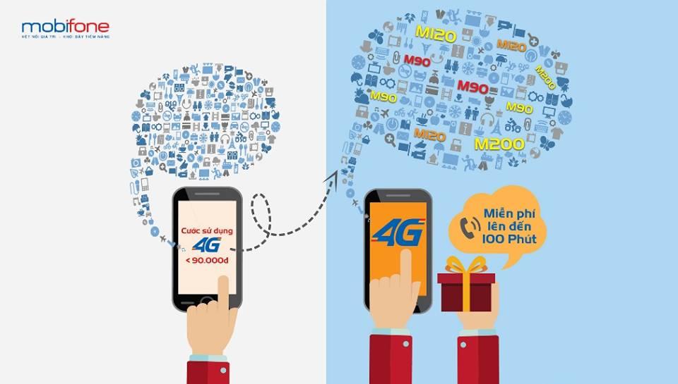 Mobifone-khuyen-mai-nang-cap-goi-Mobile-Internet