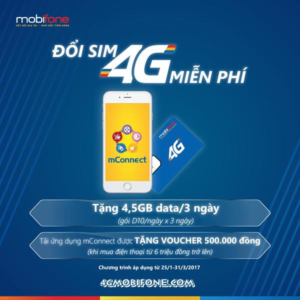 Giải đáp đổi Sim 4G Mobifone ở đâu?