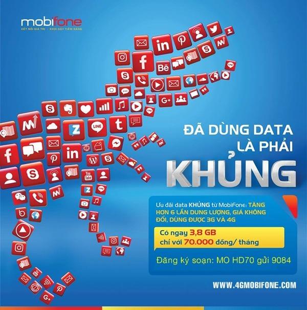 Mobifone tăng dung lượng 3G/4G lên 6 lần giá không đổi
