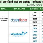 Thuê bao 11 số chuyển sang 10 số Mobifone